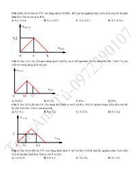 Bài tập Hóa học 12: Đồ thị CO2 - Trần Anh Tú